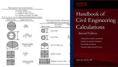 Epub the handbook of jungian psychology: theory, practice and.