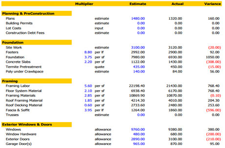excel estimating templates for residential and light commercial