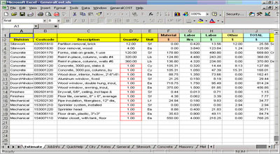 Cost Estimating Format For Large Projects Sheet Download