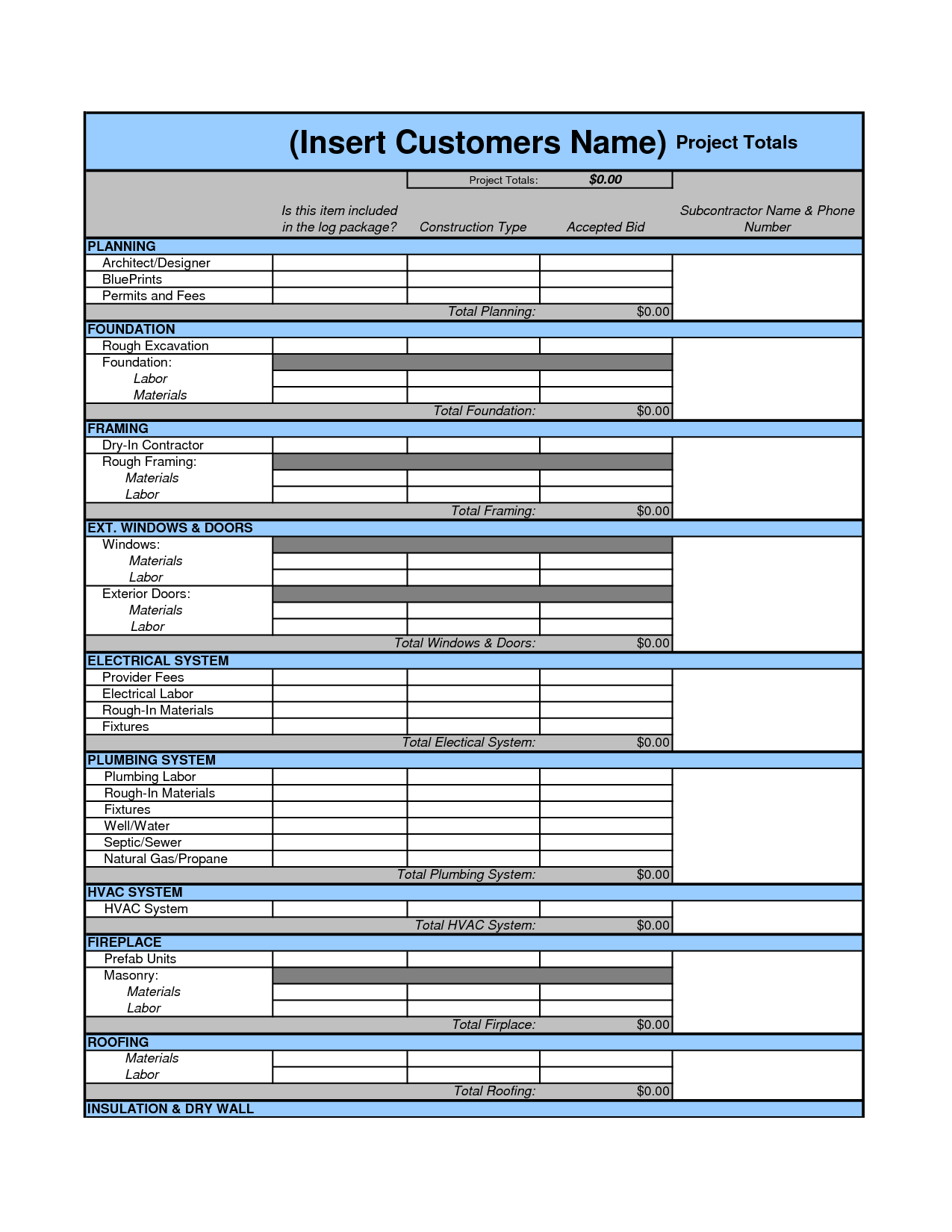 cost estimate worksheet template drywall cost estimate worksheet template