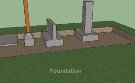 Types Of Foundations For Residential And Commercial
