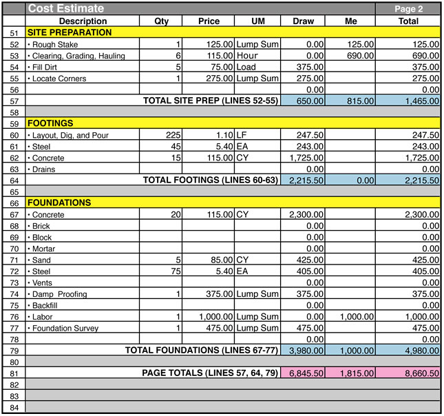 Home Building Cost Spreadsheet New Homes Download