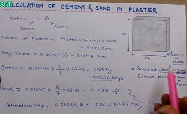 Calculation of Cement & Sand in Plaster