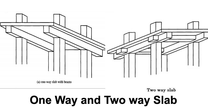 What is One Way Slab and Two Way Slab