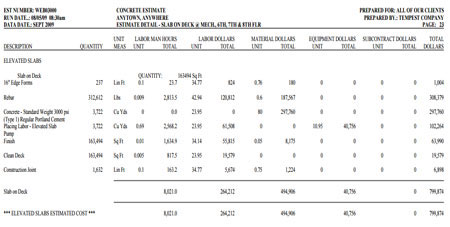 concrete estimate sheet