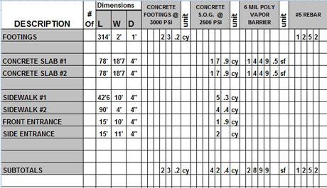 Paint Job Estimator >> Download Concrete Construction TakeOff Sheets for FREE