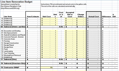 Download Renovation Construction Budget Spreadsheet Template For Free