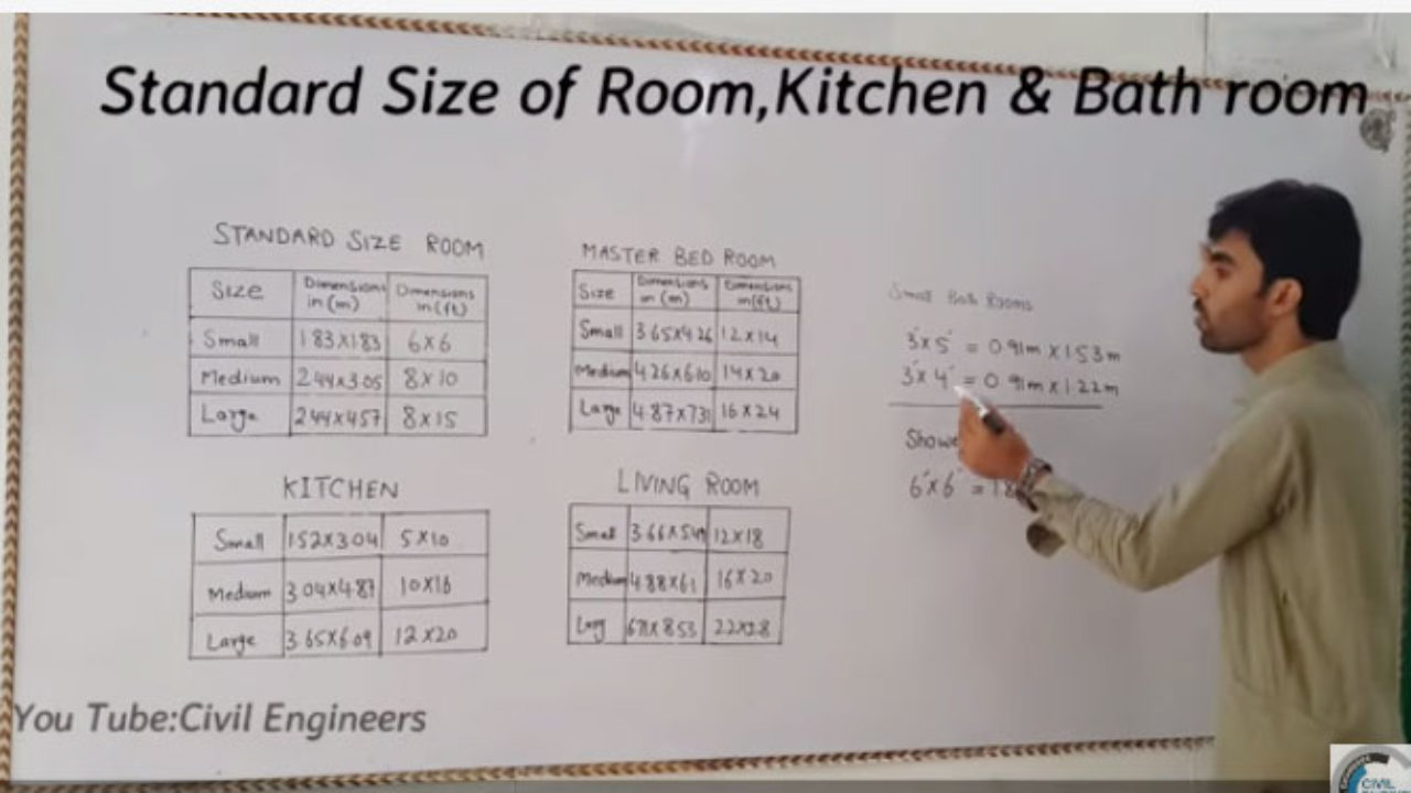 What Should Be Standard Size Of Room Kitchen And Bath Room Constructupdate Com